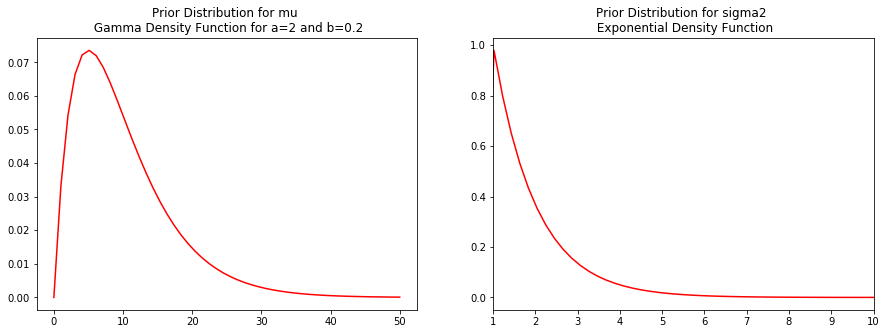 Introduction to Bayesian Modeling with PyMC3 - Dr  Juan